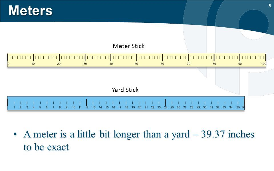 How long is a Yard
